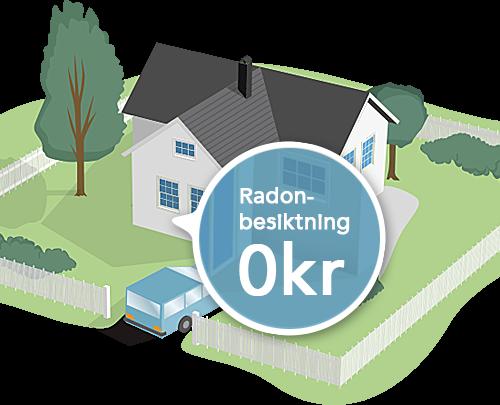 Kostnadsfri radonbesiktning