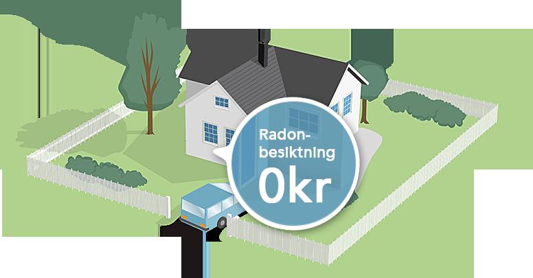 Kostnadsfri besiktning av radon